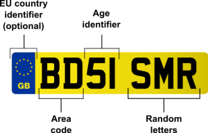 UK Registration Plate Example