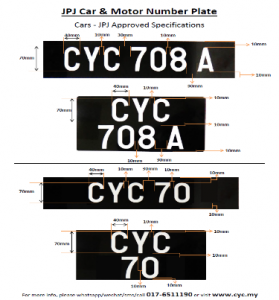 Number Plate Image